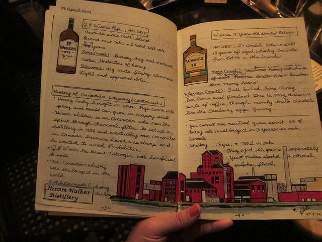 journal - Wiser's